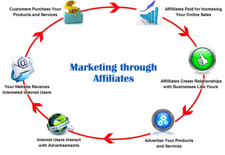 Why Online Booksellers Provide Fantastic Affiliate Opportunities