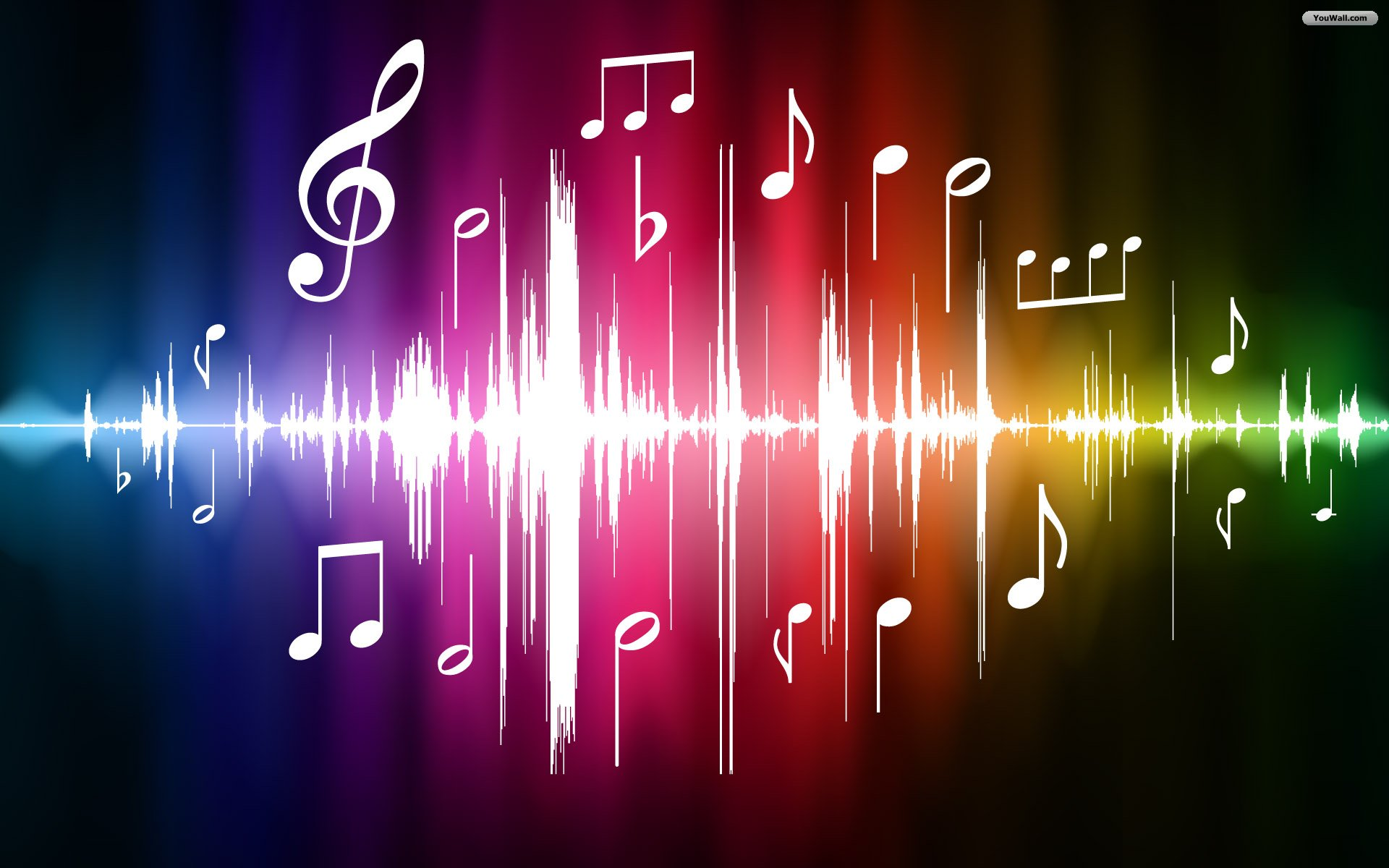 Music cuts across cultures: Certain aspects of our reactions to music universal