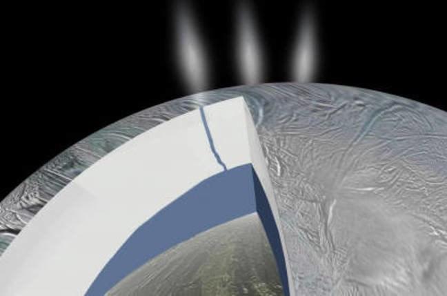 Vast Ocean Underlies Ice on Saturn's Moon Enceladus