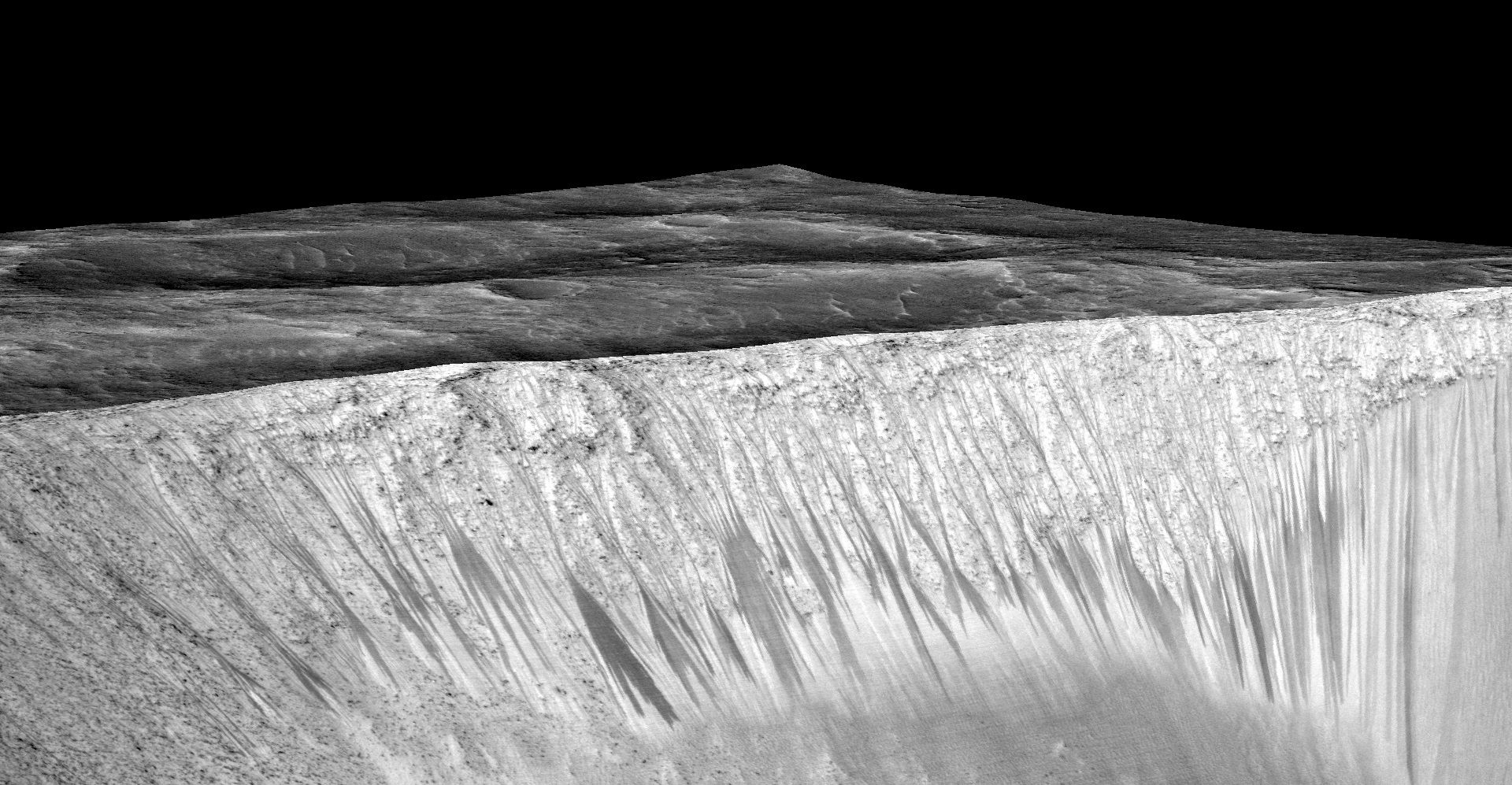 Findings almost confirms that liquid water flows on Mars